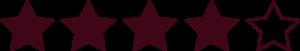 recensioni 4 stelle affittacamere Ca' Borgo delle Rane